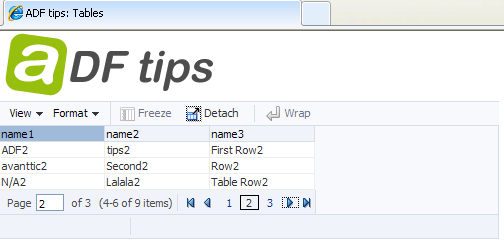 adf_tips_table07